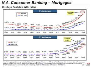 mortgagetrends